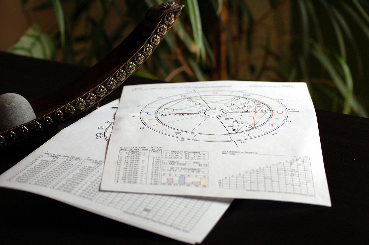 astrograma horoscop