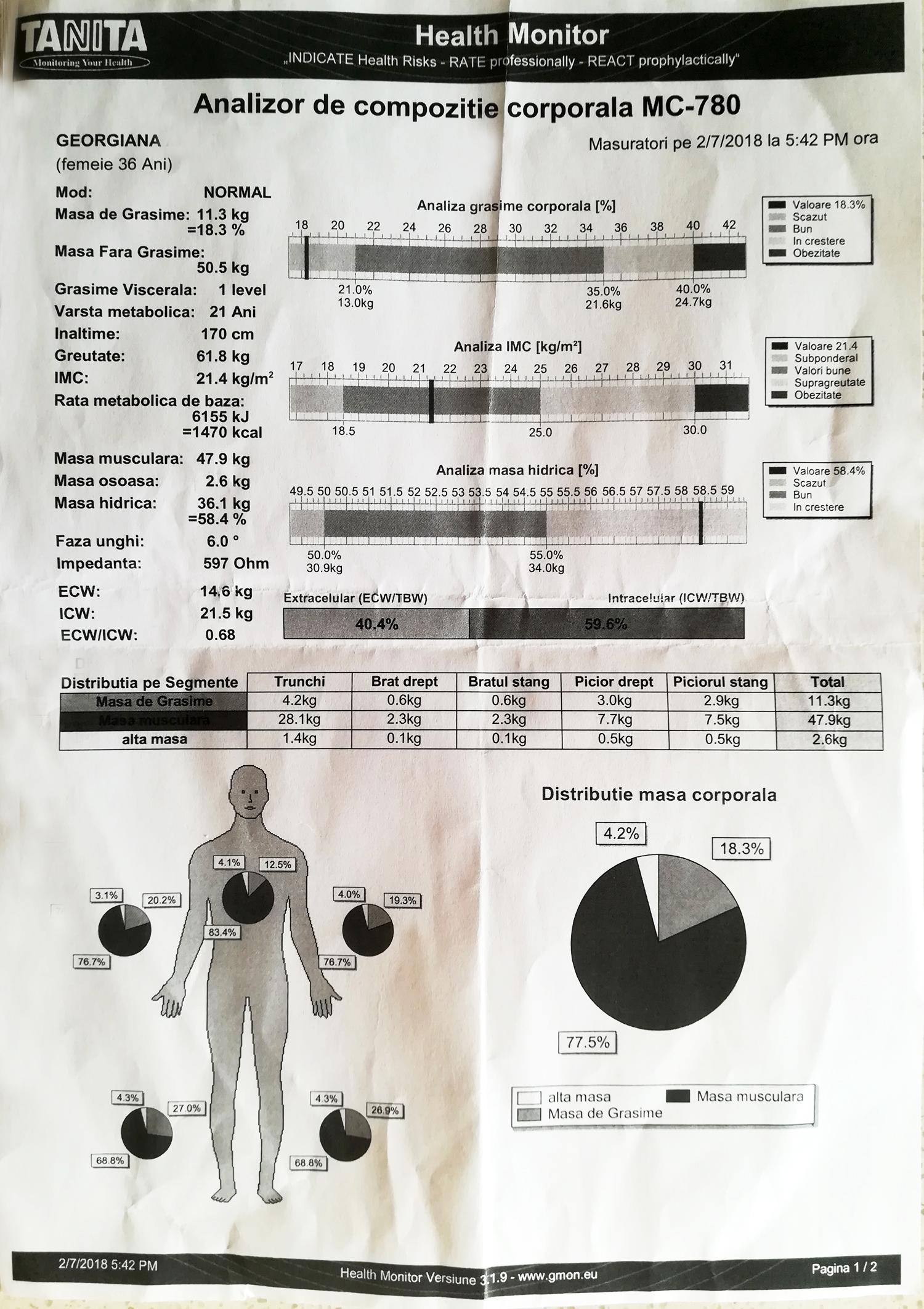 assessment Tanita Body Analizer MC-780